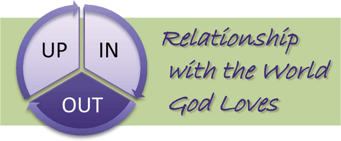 LTG-Relationship with world God loves