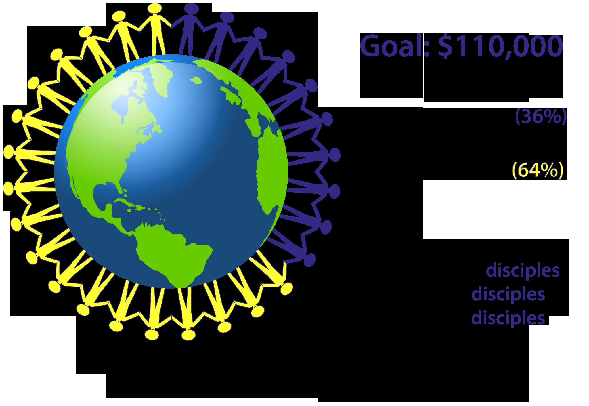Mission Fund campaign update