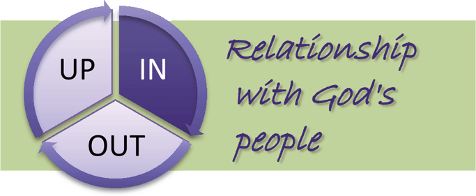 Relationship with God's people