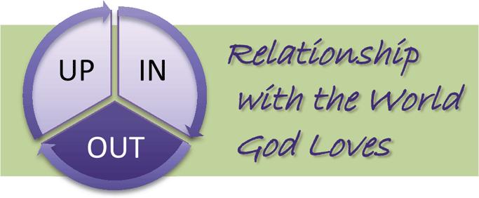 LTG-Relationship with world God loves