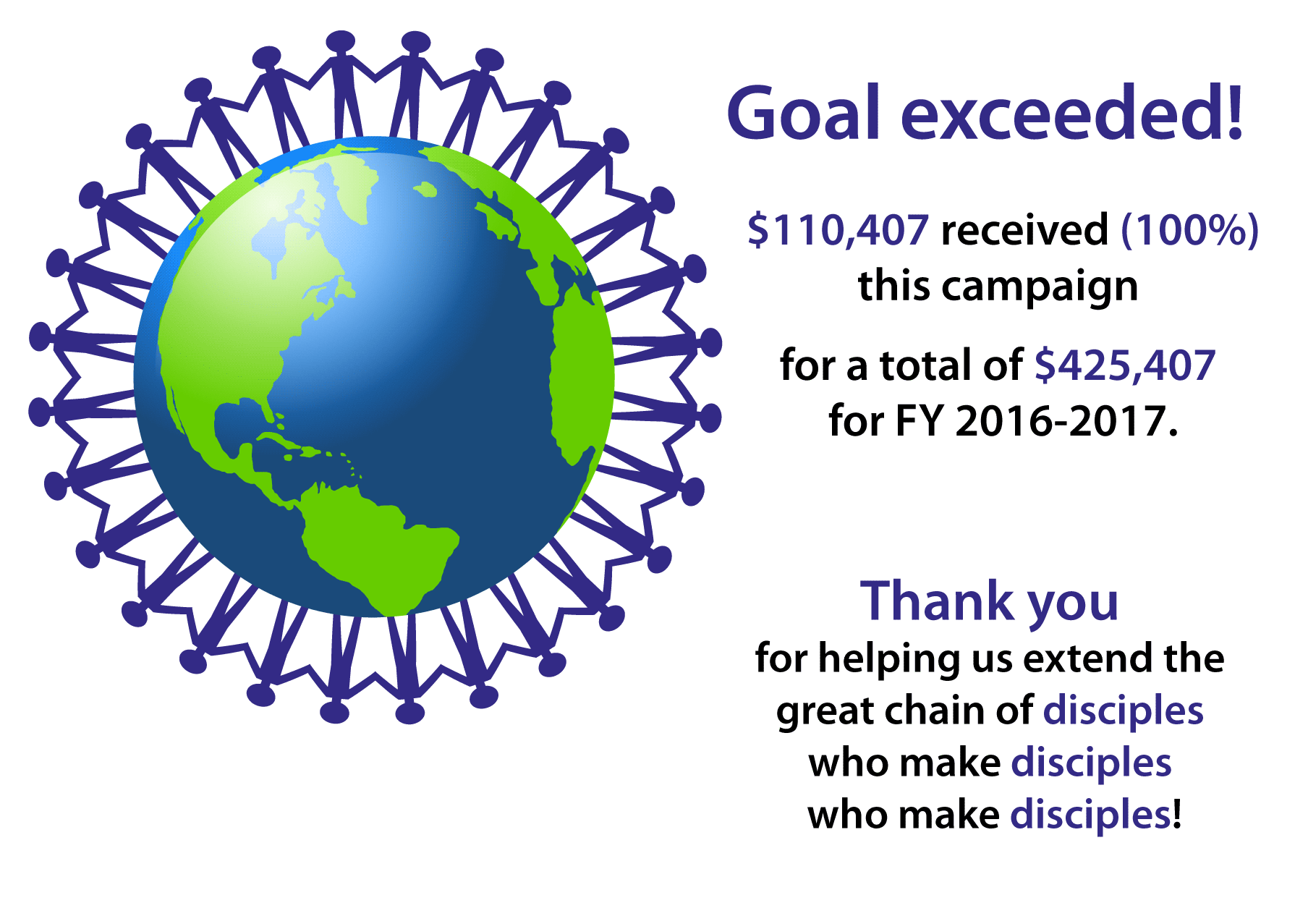 Goal exceeded! Thank you!