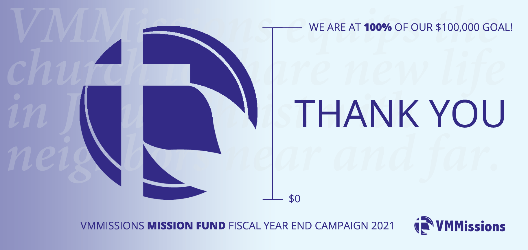 Fiscal Year End Campaign